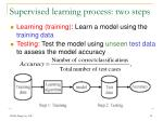 supervised learning process two steps