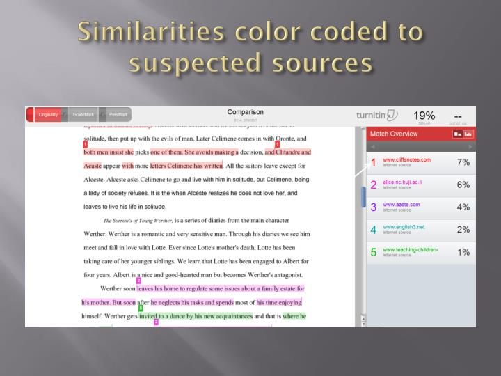 Similarities color coded to suspected sources