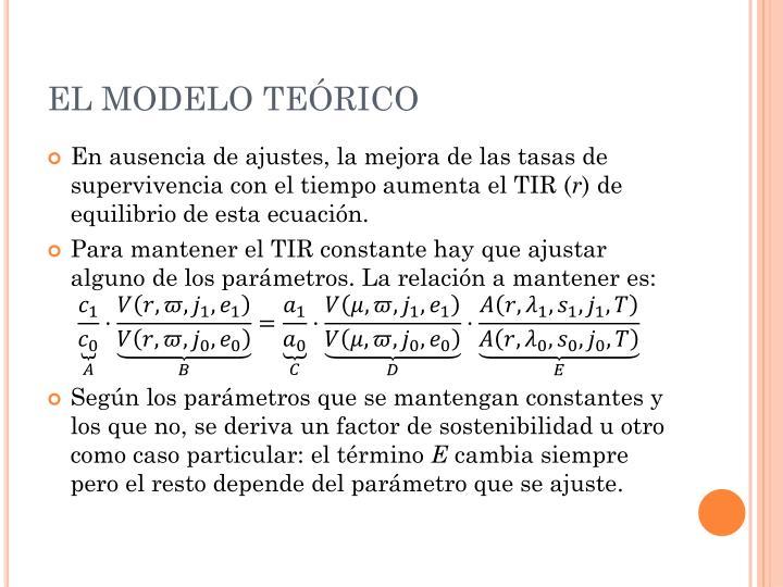 EL MODELO TEÓRICO