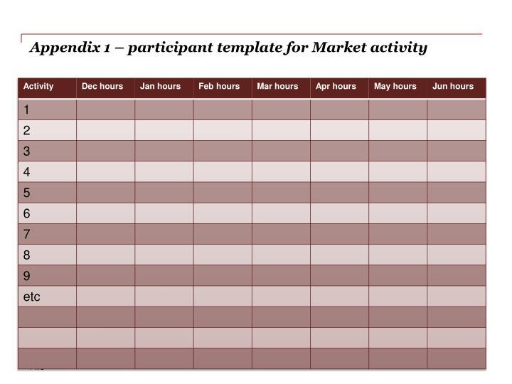 Appendix 1 – participant template for Market activity