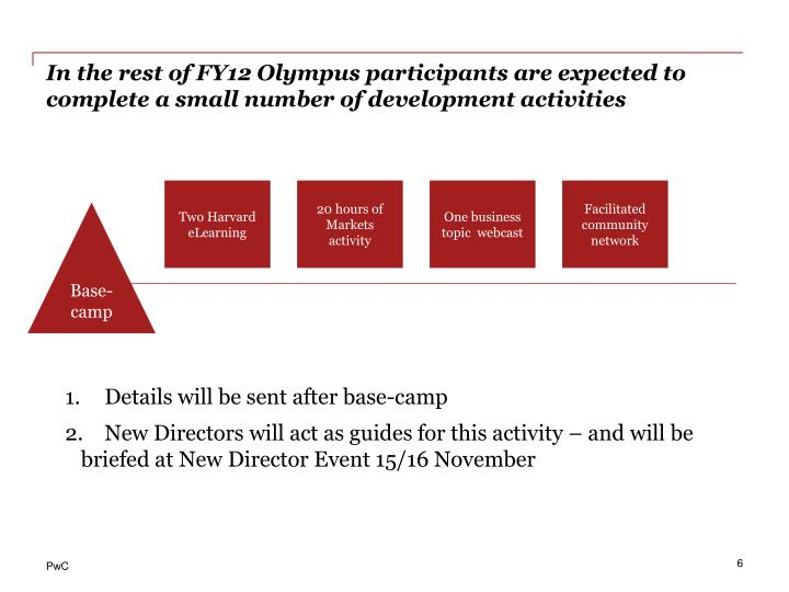 In the rest of FY12 Olympus participants are expected to complete a small number of development activities
