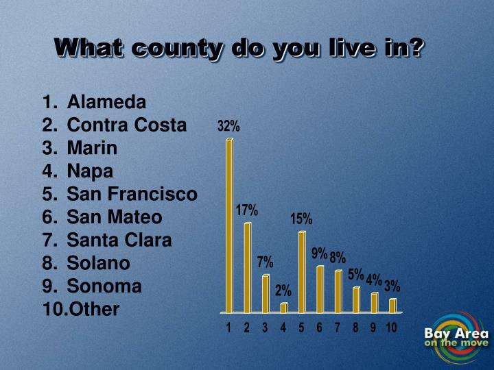 What county do you live in