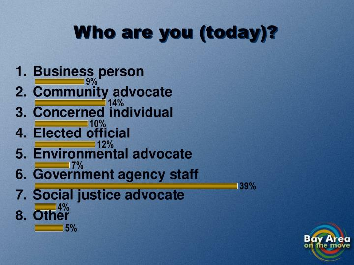 Who are you (today)?