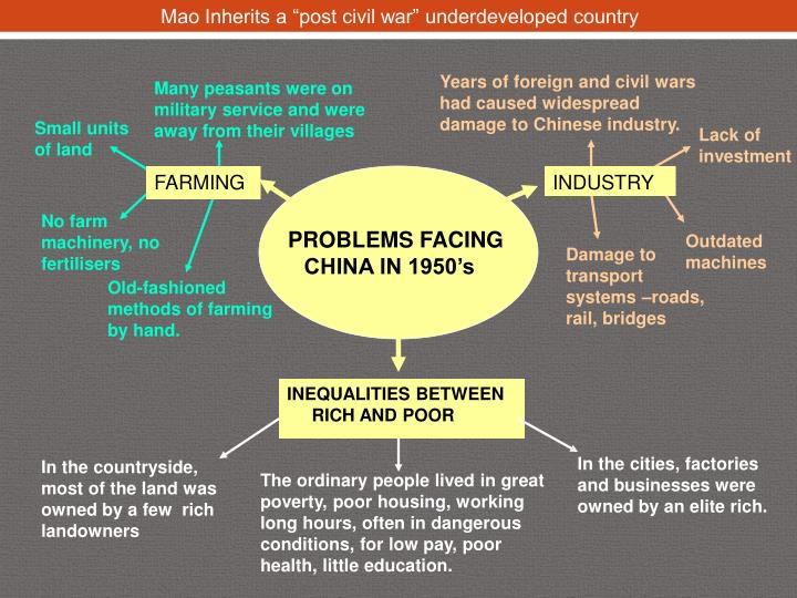 "Mao Inherits a ""post civil war"" underdeveloped country"