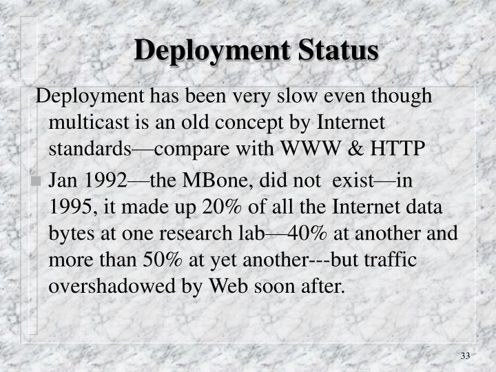 Deployment Status