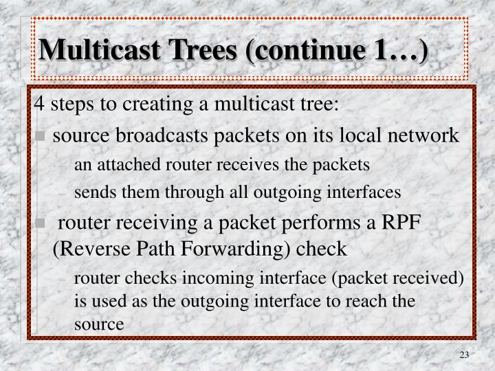 Multicast Trees (continue 1…)