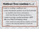 multicast trees continue 1