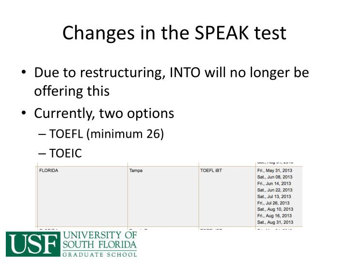 Changes in the SPEAK test