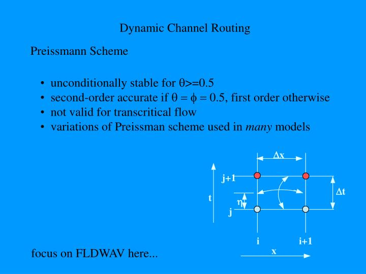 Dynamic Channel Routing