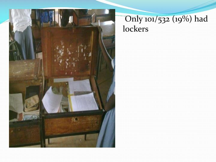 Only 101/532 (19%) had  lockers