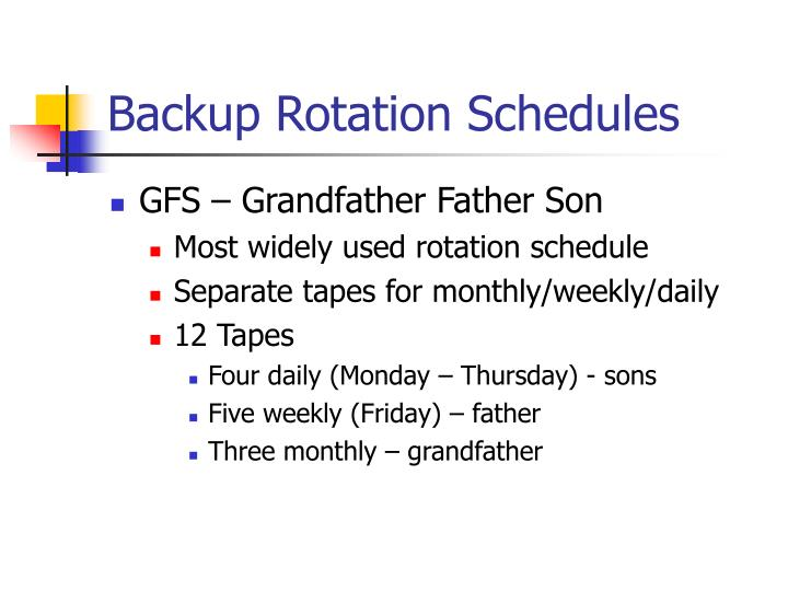 Backup Rotation Schedules