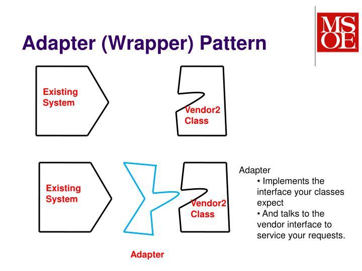 Adapter (Wrapper) Pattern