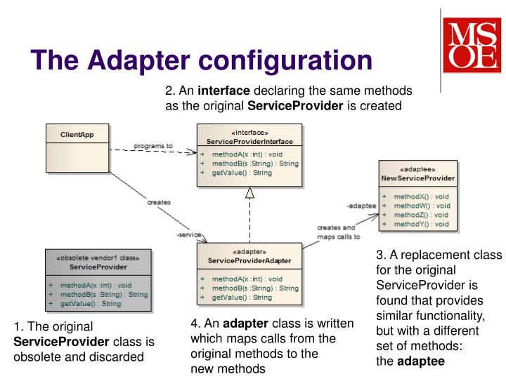 The Adapter configuration
