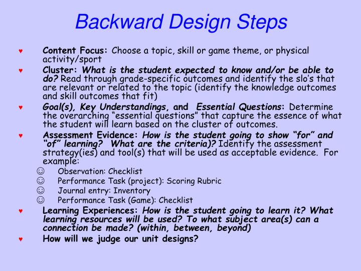 Backward Design Steps