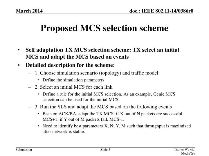 Proposed MCS selection scheme