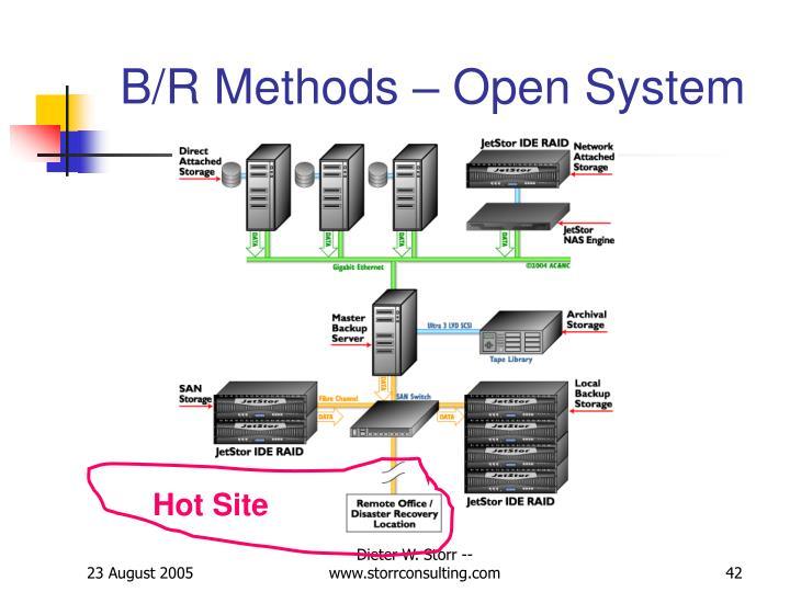 B/R Methods – Open System