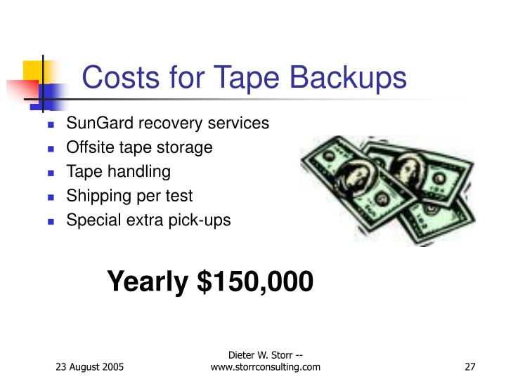Costs for Tape Backups