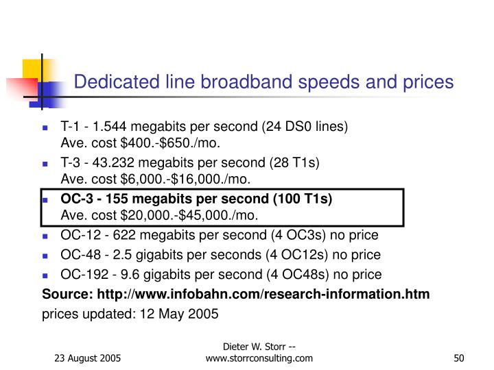 Dedicated line broadband speeds and prices