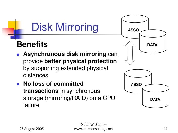 Disk Mirroring