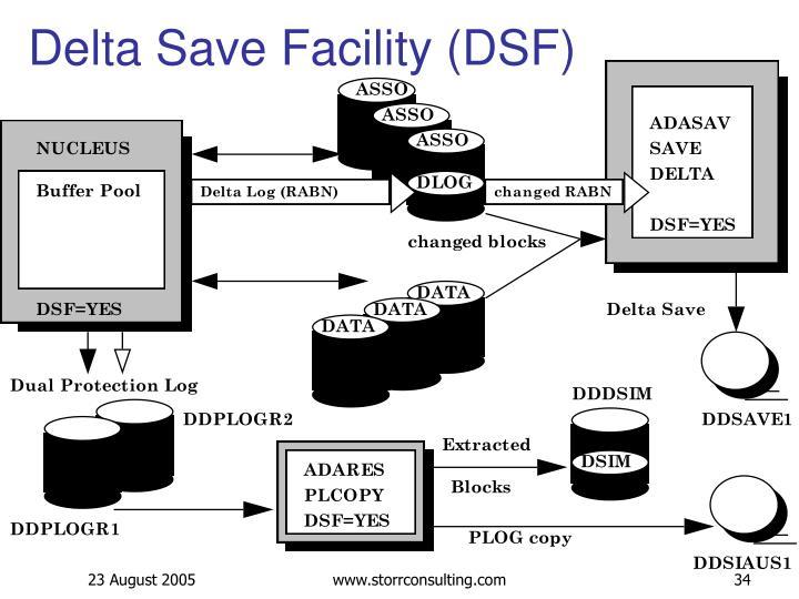 Delta Save Facility (DSF)