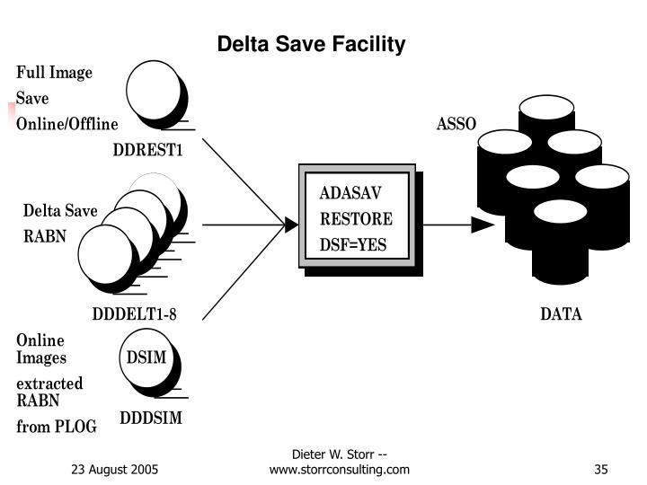 Delta Save Facility