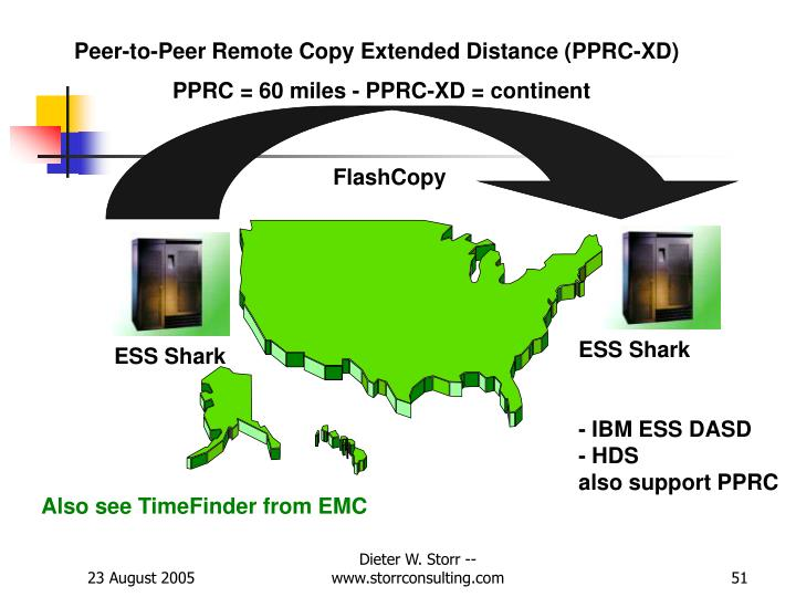 Peer-to-Peer Remote Copy Extended Distance (PPRC-XD)