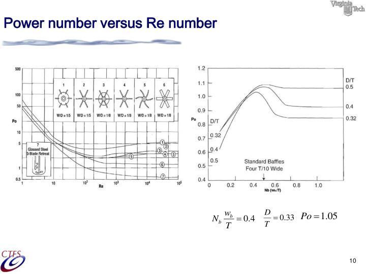 Power number versus Re number