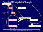 variants of pb scheduling example