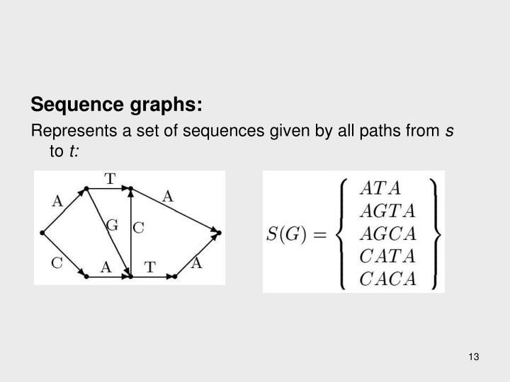 Sequence graphs: