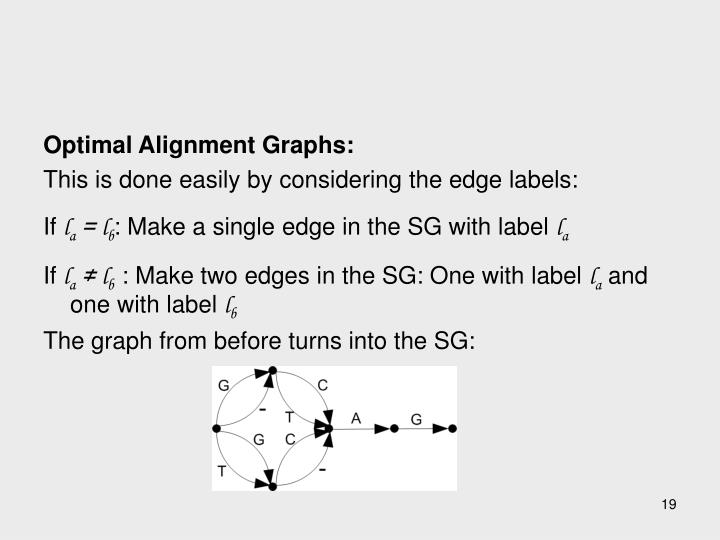 Optimal Alignment Graphs:
