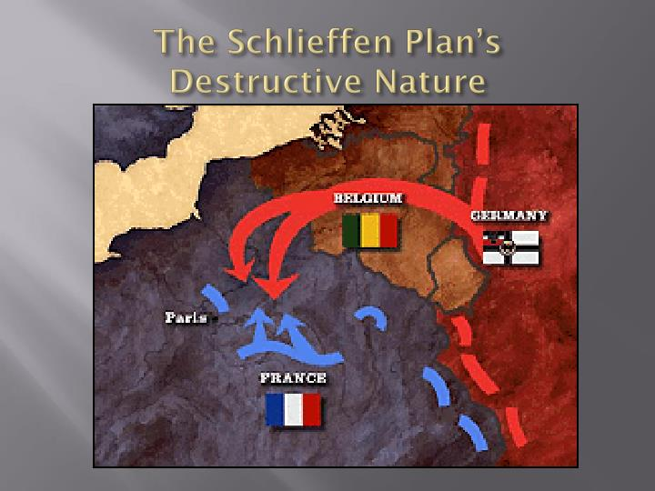 The Schlieffen Plan's