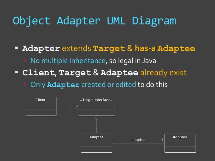 Object Adapter UML Diagram