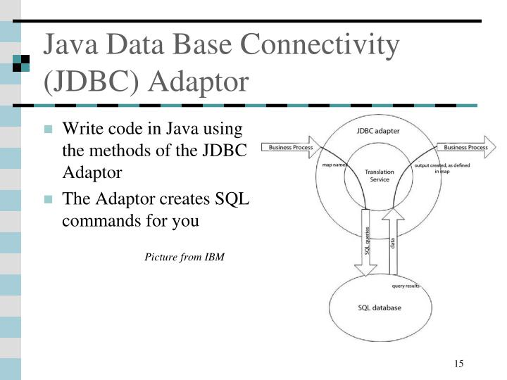 Java Data Base Connectivity  (JDBC) Adaptor