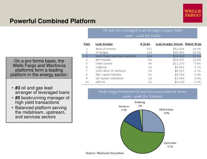 Powerful Combined Platform