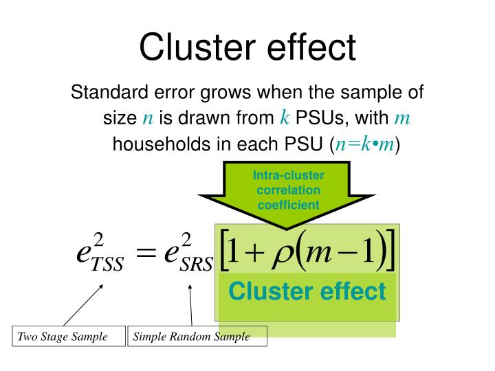 Intra-cluster