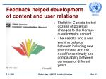 feedback helped development of content and user relations1