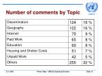 number of comments by topic