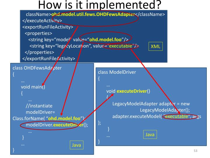 How is it implemented?