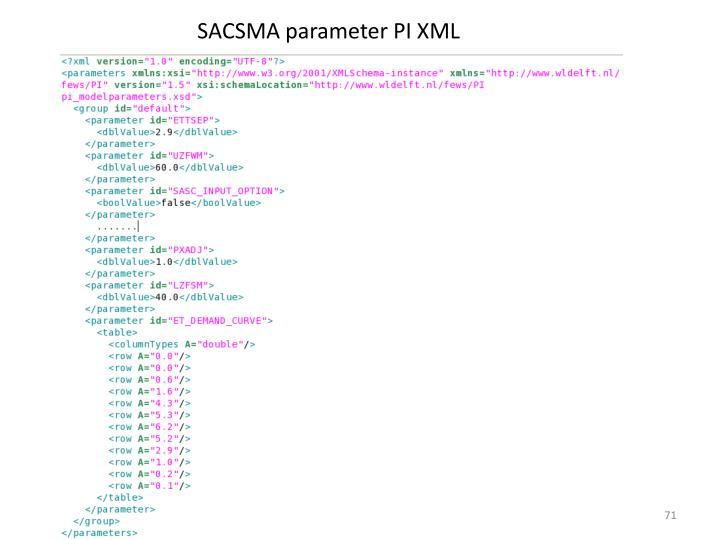 SACSMA parameter PI XML