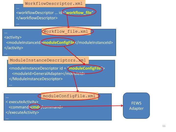 WorkflowDescriptor.xml