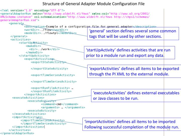 Structure of General Adapter Module Configuration File