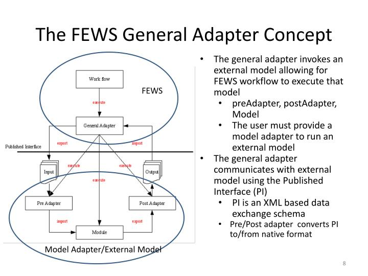 The FEWS General Adapter Concept