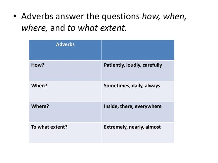 Adverbs answer the questions