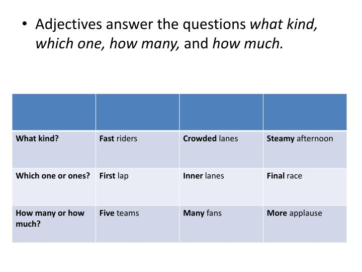 Adjectives answer the questions