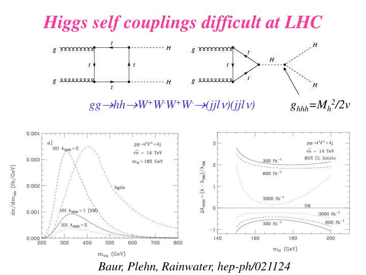 Higgs self couplings difficult at LHC