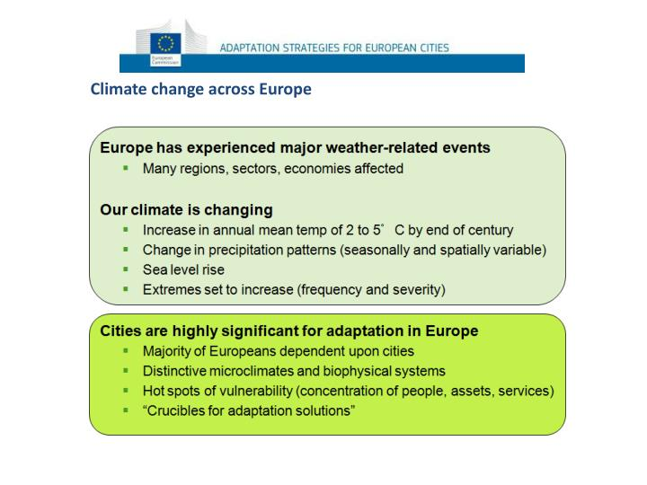 Climate change across Europe
