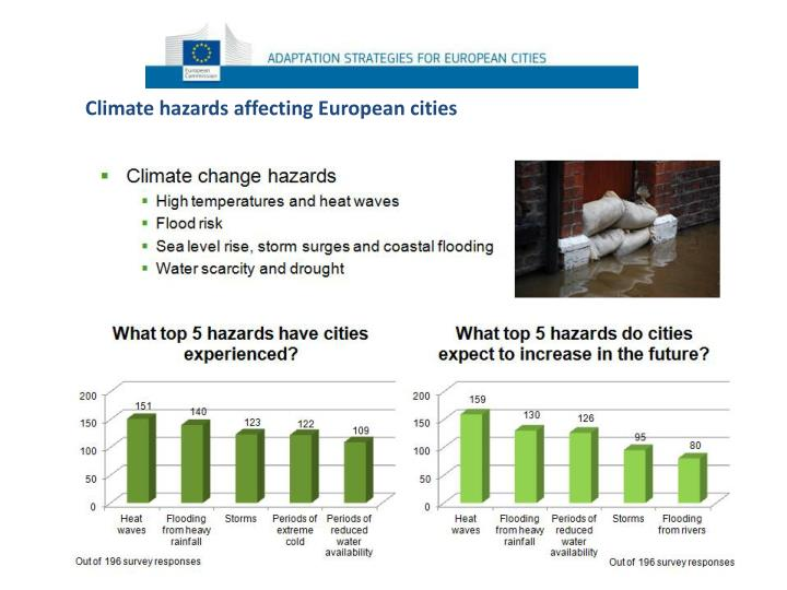 Climate hazards affecting European cities