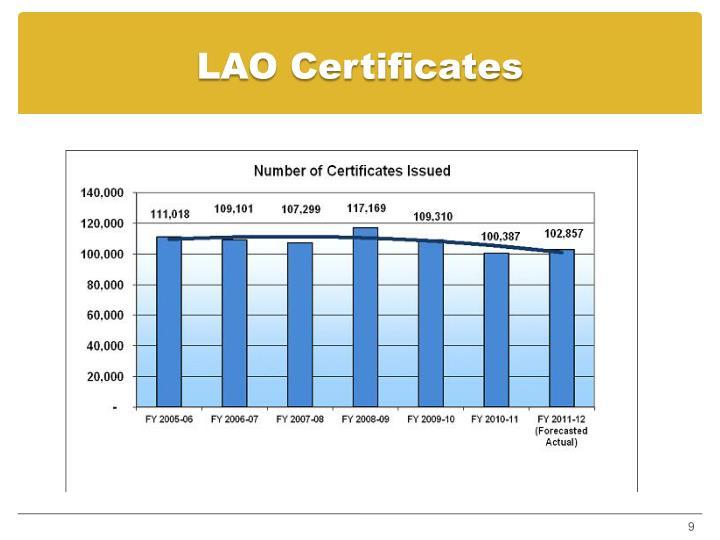 LAO Certificates