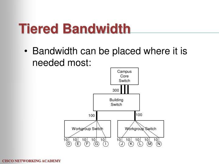Tiered Bandwidth