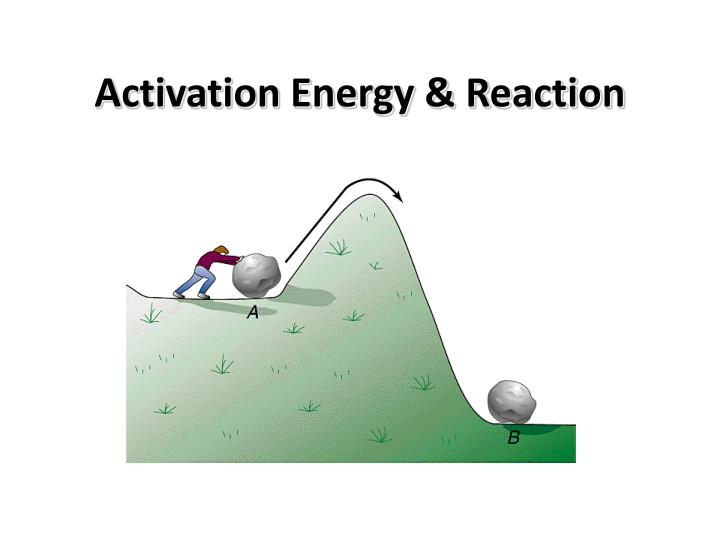 Activation Energy & Reaction